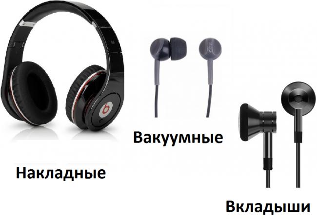Огляд bluetooth навушників для спорту: як підібрати кращі?