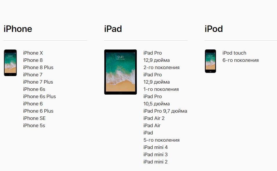Простий спосіб, як оновити Айфон до iOS 11