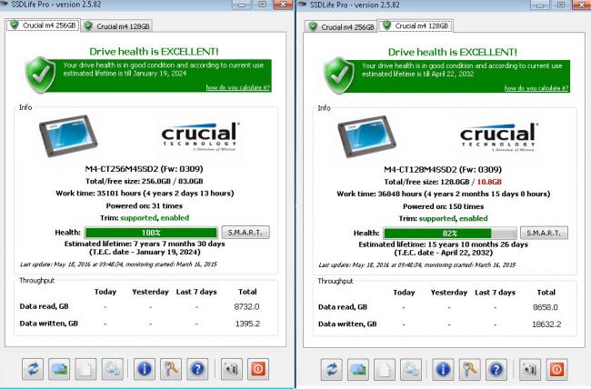 Перевірка SSD диска: кращі утиліти для діагностики і поліпшення роботи