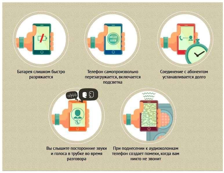 Захист телефону від прослуховування: як убезпечити свій смартфон — керівництво
