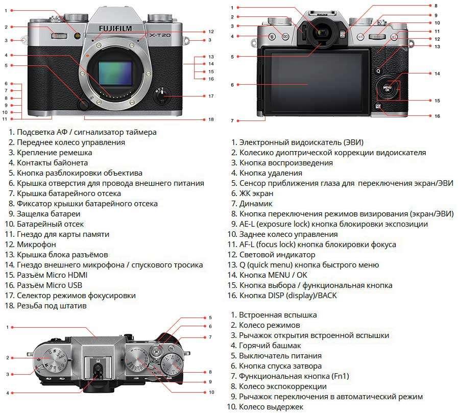 Fujifilm X-T20: [компактна бездзеркалка] з приголомшливими можливостями