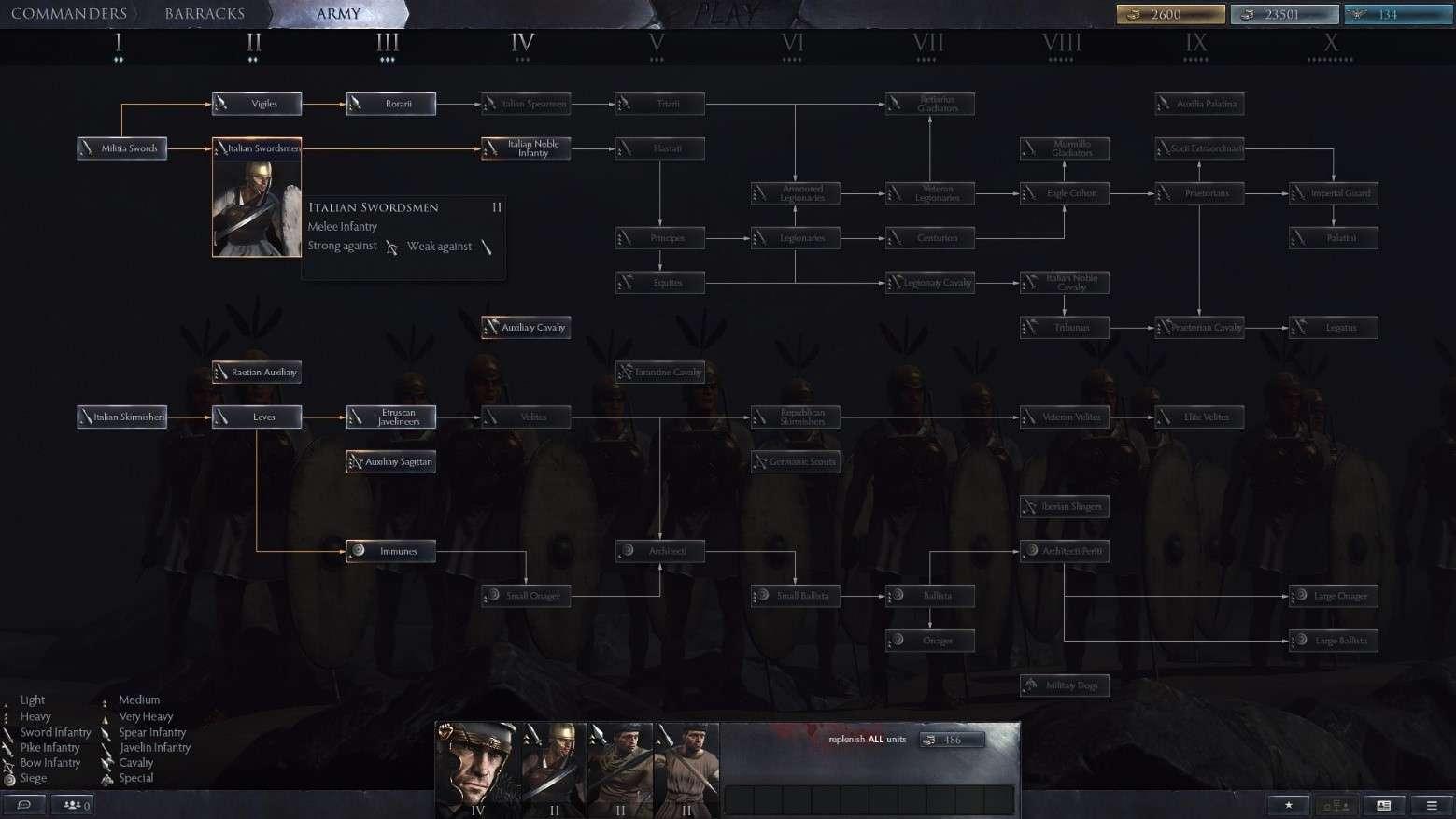 Total War: Arena — приголомшлива мультиплеєрна [Антична] стратегія