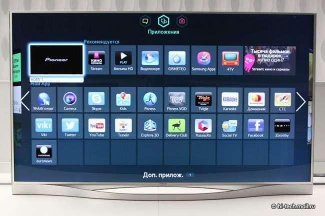Що таке смарт ТВ в телевізорі — Можливості технології