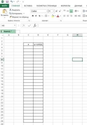 Як побудувати графік Excel — Інструкція