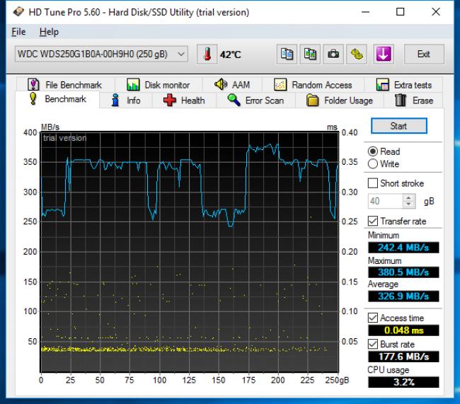 Western Digital Blue 250 GB SSD: огляд швидкого твердотільного накопичувача