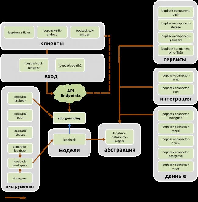 Loopback інтерфейс: Що це і як його використовувати?