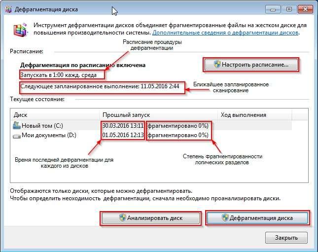 Дефрагментація диска — Прості способи прискорити роботу Вашої системи