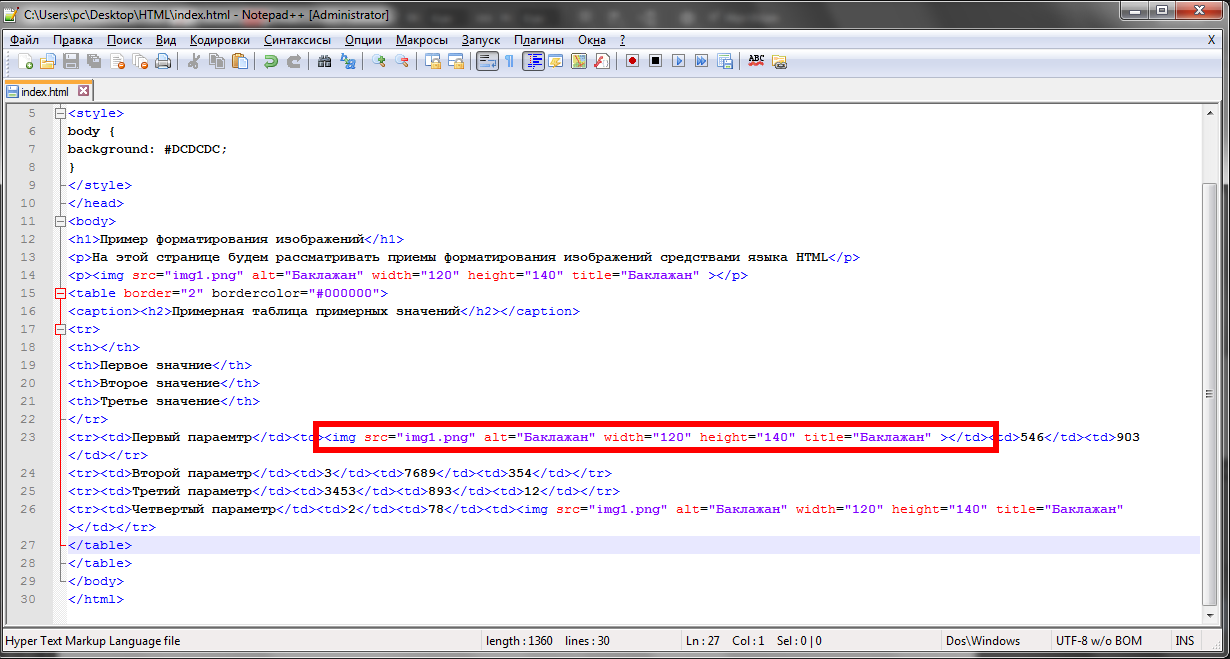 Як вставити картинку в HTML — редагування, вирівнювання, атрибути