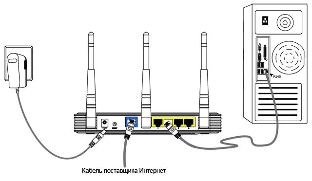 Помилка автентифікації при підключенні до WiFi — Ефективні способи усунення