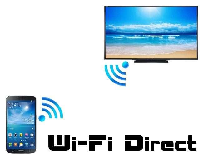 Інструкція: Підключити телефон до телевізора — улюблені фото на екрані телевізора