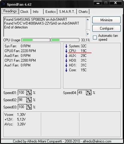 Програма для вимірювання температури компютера — Поради з використання