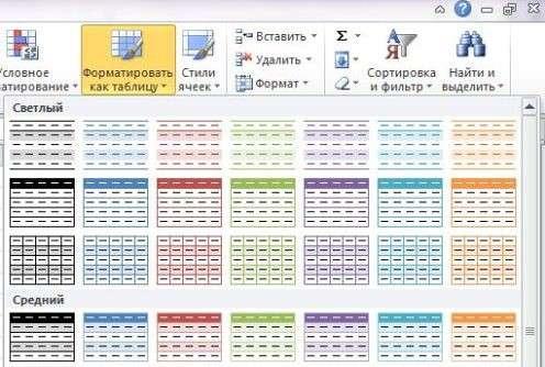 Таблиця Ексель — Створення та налаштування