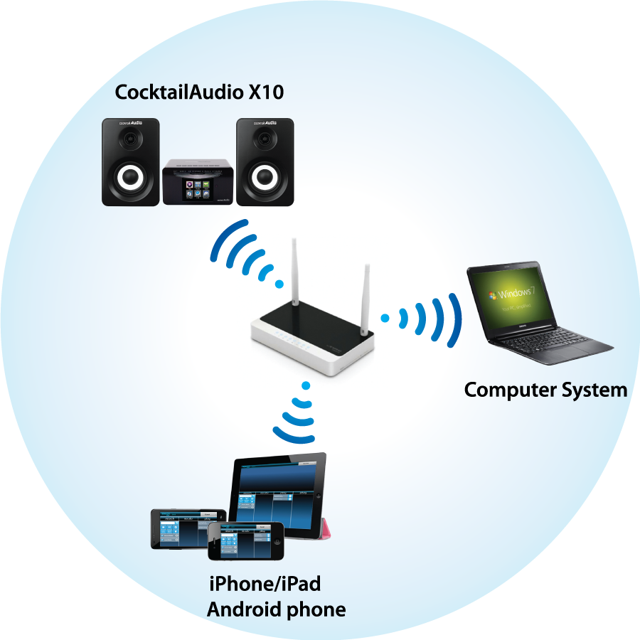 Що таке UPnP? Створюємо домашній медіа сервер (DLNA) — інструкція по установці