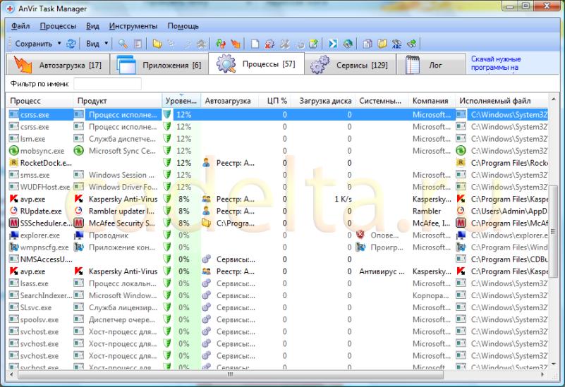Рис 2. Главное окно AnVir Task Manager вкладка «Процессы»